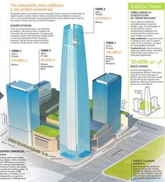 Le plus haut bâtiment d'Amérique du Sud sera achevé en 2012 - Batiweb