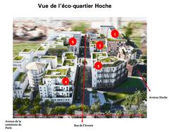 L'éco-quartier Hoche à Nanterre en pleine construction - Batiweb