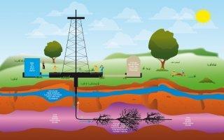 Le gaz de schiste en France ? C'est toujours non