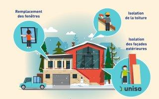 Uniso démontre les bénéfices de la rénovation énergétique - Batiweb