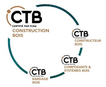 FCBA crée une nouvelle certification : « CTB Composants et systèmes bois » Batiweb