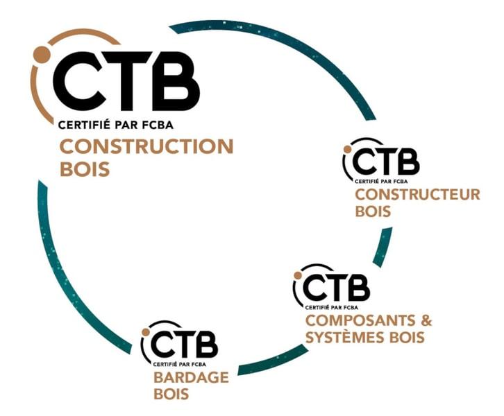 FCBA crée une nouvelle certification : « CTB Composants et systèmes bois » - Batiweb