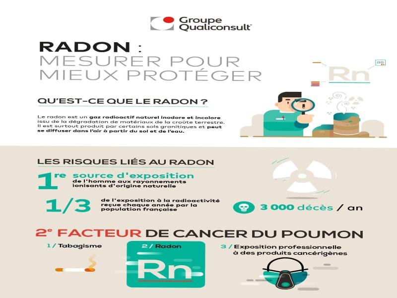 Qualiconsult lance sa dernière campagne de mesures du radon