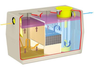 Séparateurs d'hydrocarbures Batiweb