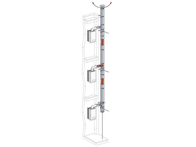 3CE P Multi+ extérieur - Conduit de fumée - Batiweb