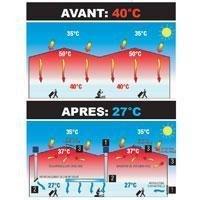 COOLVENT : Climatisation écologique et économique