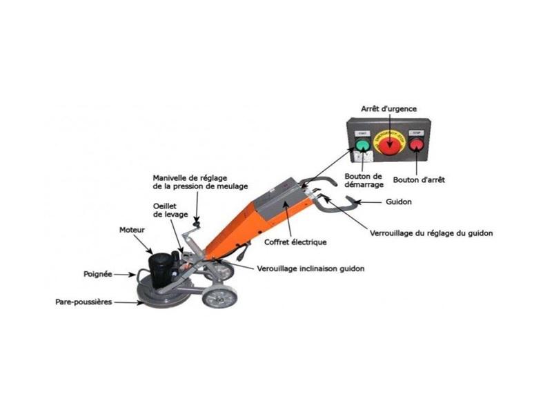 Surfaceuse ponceuse de sol béton 230 V - largeur 280 mm - Batiweb
