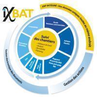 Solution ERP Gestion de Chantiers iXBAT - Batiweb