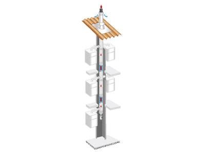 Rolux 3CEp Condensation Concentrique Batiweb
