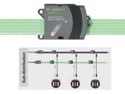 Système innovant de distribution d'énergie en câble plat gesis® NRG Batiweb