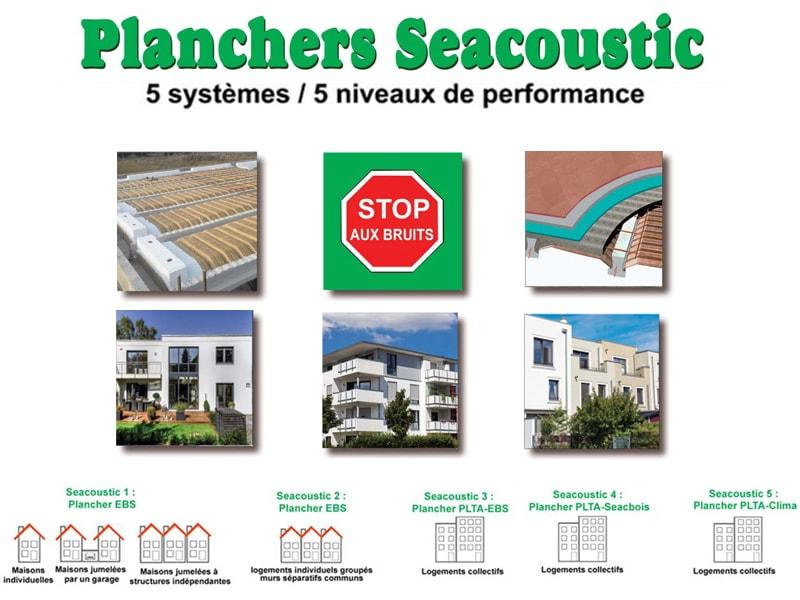 Plancher Seacoustic (Plancher Acoustique et Thermique) - Batiweb