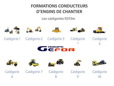 Formations CACES® Engins de chantier R372m Batiweb
