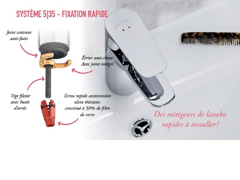 Le système breveté 5|35 : installation rapide du mitigeur lavabo en 35 secondes.