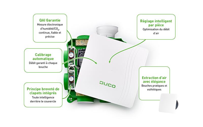 DucoBox Hygro Plus : La VMC simple flux hygroréglable pour la rénovation ultra-performante - Batiweb