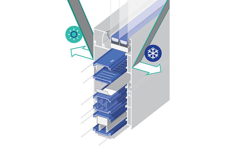 Technoform SP14 et SP13, espaceur Warm Edge pour vitrage isolant leader du marché - Batiweb