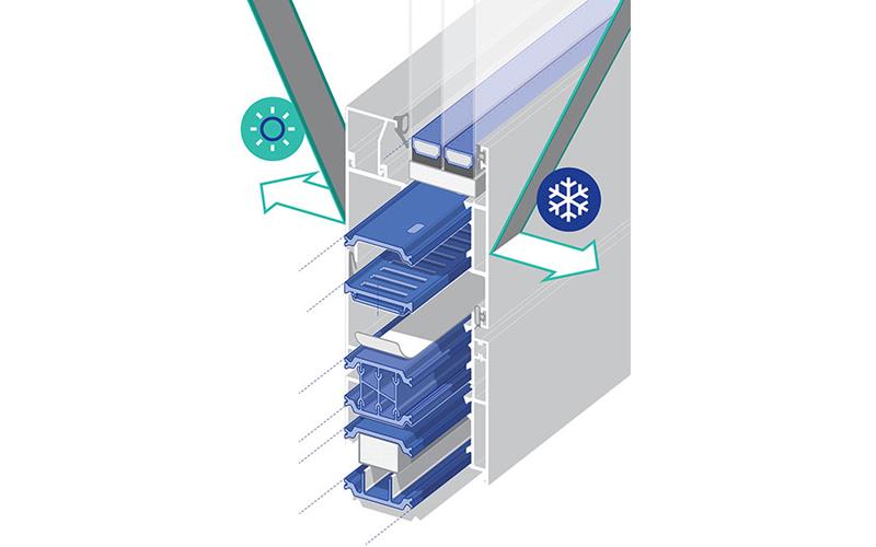 Technoform SP16, espaceur Warm Edge haute performance thermique - Batiweb