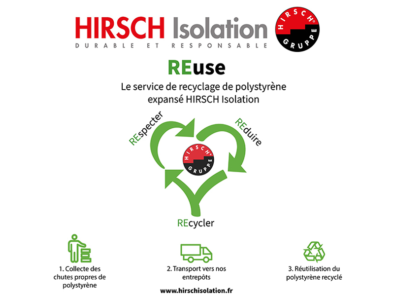 REuse: le nouveau service de recyclage HIRSCH Isolation - Batiweb