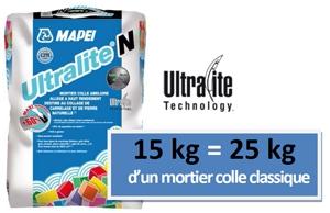 Ultralite® N : 60% de rendement en +