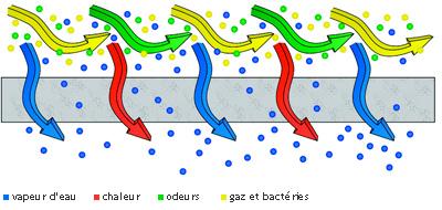 Nouvel échangeur de chaleur enthalpique Zehnder Comfosystems - Batiweb