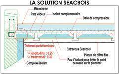 TOITURE-TERRASSE :     Assurance tout risque contre la condensation à la jonction Mur-Plancher - Batiweb