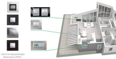 Unica KNX : du nouveau pour les systèmes domotiques dédiés au contrôle de l'habitat Batiweb