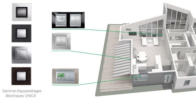 Unica KNX : du nouveau pour les systèmes domotiques dédiés au contrôle de l'habitat - Batiweb