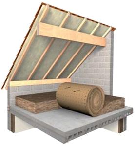 Knauf Insulation: Isolation Haute Performance des combles Batiweb