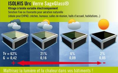 ISOLHIS Urc Verre SageGlass® : une première sur le marché du lanterneau pour toiture avec étanchéité ! Batiweb