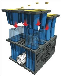 A l'occasion de Batimat, Nidaplast lance AZbox,  un nouveau concept de drainage et de stockage temporaire des eaux pluviales