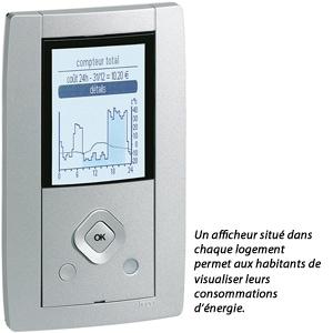 Les solutions de gestion de l'énergie Hager au cœur d'un ensemble à énergie positive Batiweb