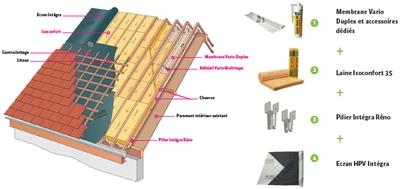 Intégra Réno d'ISOVER : la solution d'isolation qui donne plus de valeur à vos toits Batiweb