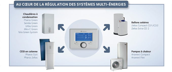 L'expert control intègre une nouvelle fonctionnalité :  l'affichage des consommations d'energie