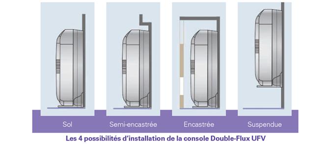 Console Double-Flux UFV Toshiba : plus de compatibilité, plus de flexibilité