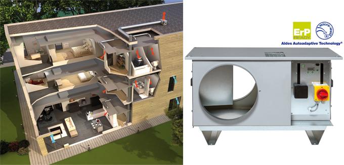 Caisson de ventilation C4 très basse consommation - iVEC micro-watt +
