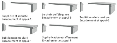 StoDéco Frame : ensemble d'encadrements et d'appuis de fenêtres pour les façades isolées par l'extérieur Batiweb