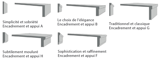 StoDéco Frame : ensemble d'encadrements et d'appuis de fenêtres pour les façades isolées par l'extérieur