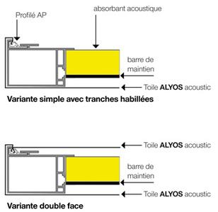 ALYOS présente ses nouveaux cadres « L » et « SQ », pour des solutions acoustiques sur-mesure - Batiweb