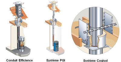 Des conduits de fumée aux systèmes innovants par Poujoulat Batiweb