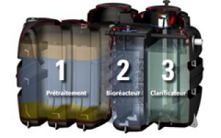 Nouvelle microstation à culture fixée (procédé du lit fluidisé) Aquameris AQ2  SEBICO