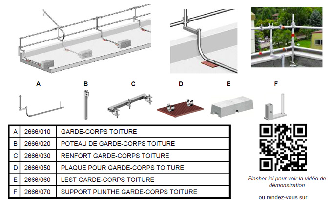 Le garde-corps pour toiture terrasse