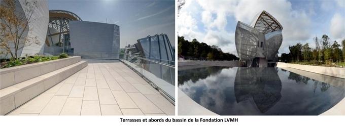 Terrasses et abords du bassin