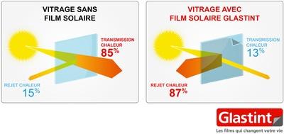 Chaleur, éblouissement, UV nocifs : Les films pour vitrages, la solution pour un été confortable Batiweb