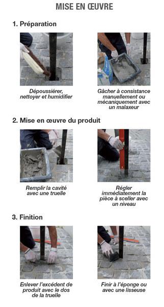 Mortier base ciment à prise rapide