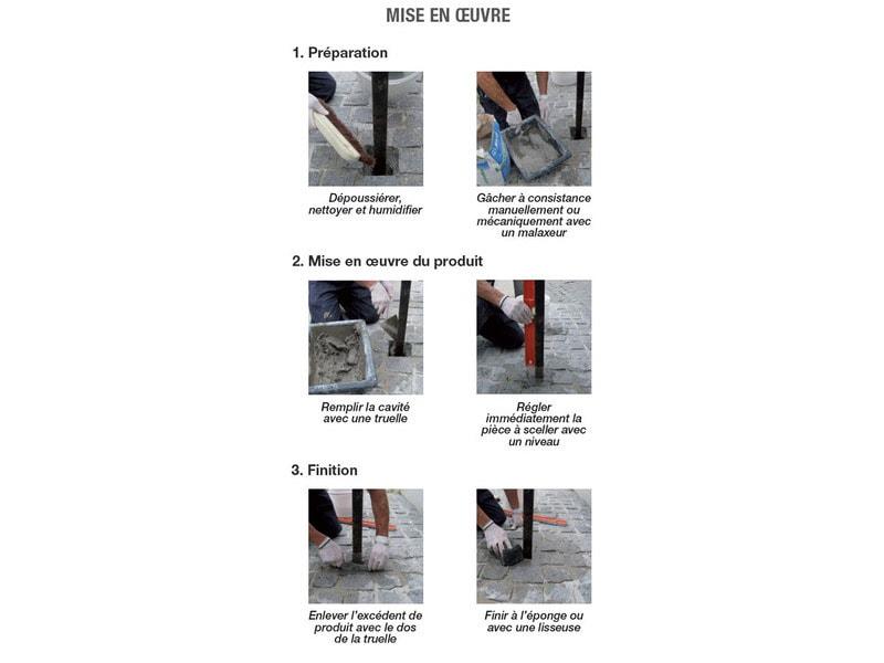 Mortier base ciment à prise rapide - Batiweb