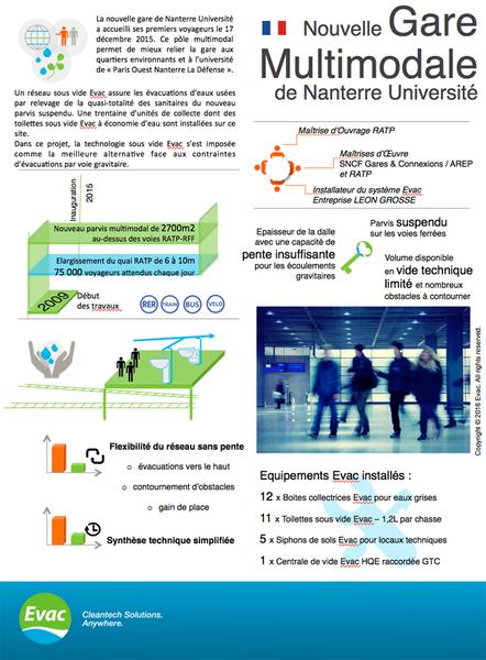 Evac équipe la nouvelle gare multimodale de Nanterre Université - Batiweb