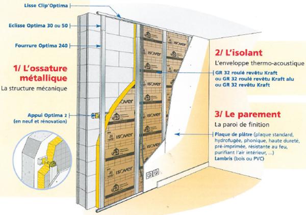 Isover : La solution d'isolation la plus pratique du marché pour les murs par l'intérieur en logements collectifs
