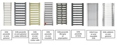 La plateforme de grilles ACO Self et ACO Hexaline : pour un drainage domestique linéaire extérieur esthétique. Batiweb