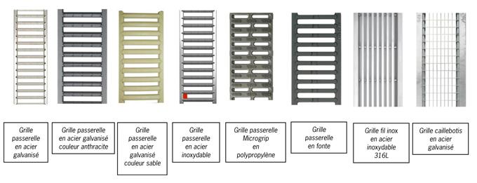 La plateforme de grilles ACO Self et ACO Hexaline : pour un drainage domestique linéaire extérieur esthétique.