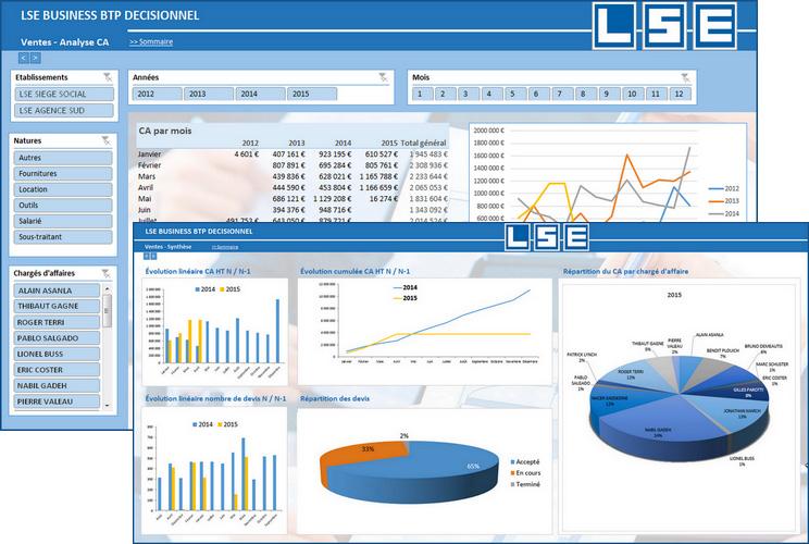 LSE BUSINESS BTP : Mobilité et B.I. intègrent l'ERP
