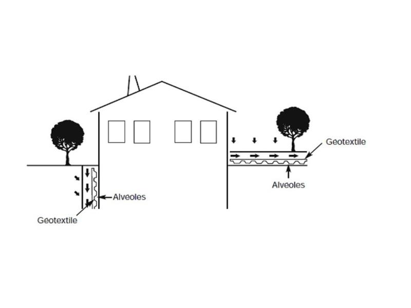 Protection de soubassement : CALINAPPE – CALIDRAIN TEC